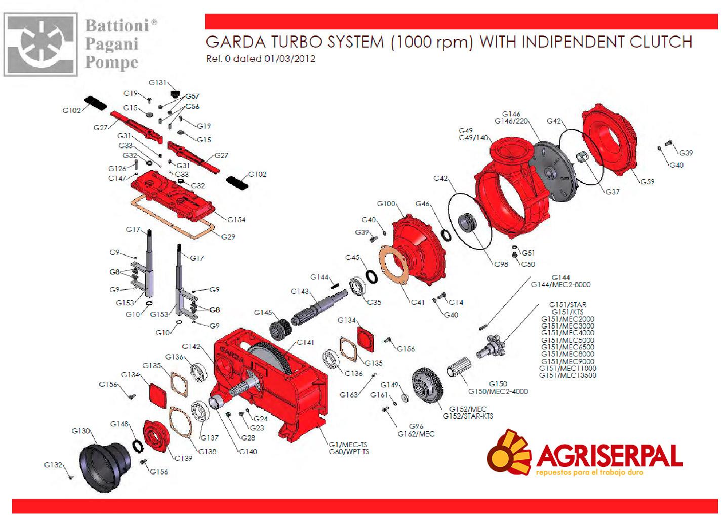 Despiece Garda 1000 rpm