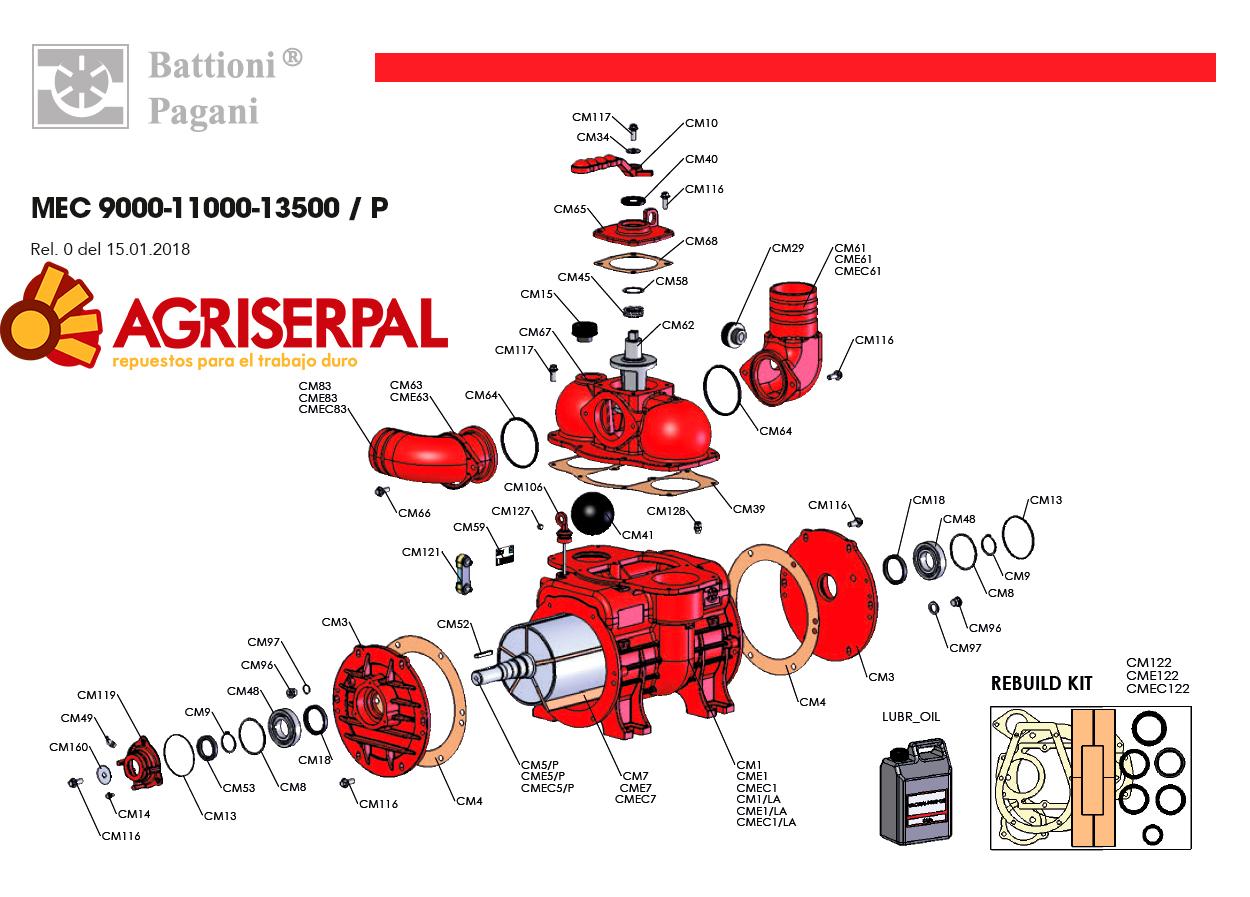 Despiece MEC-9000-11000-13500-P eje liso poleas Agriserpal