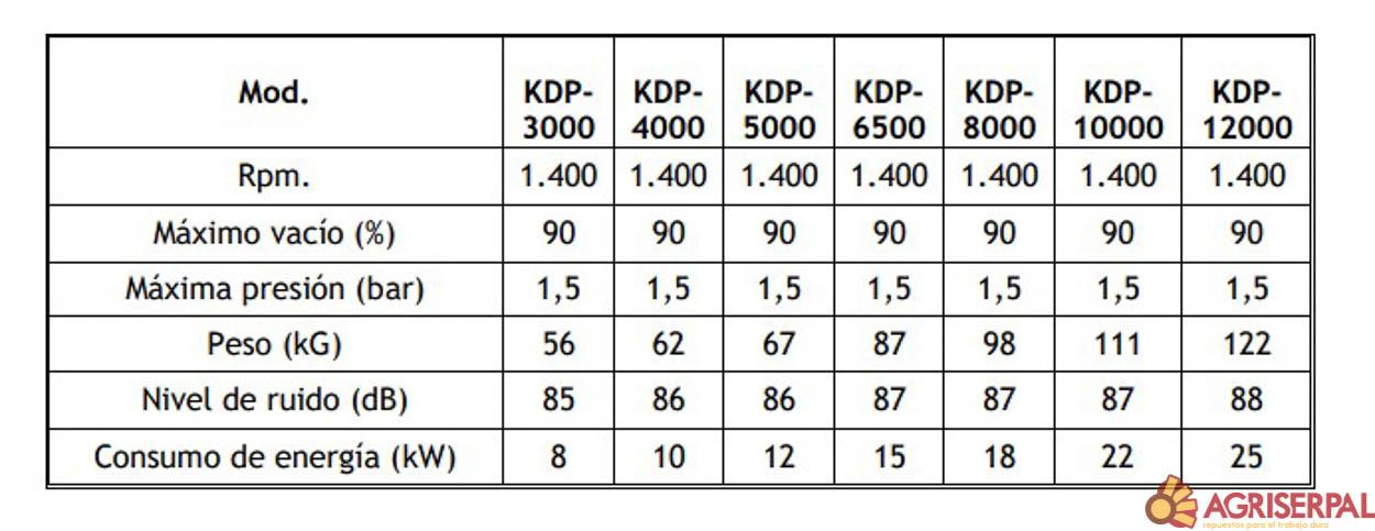 Especificaciones hertell KDP